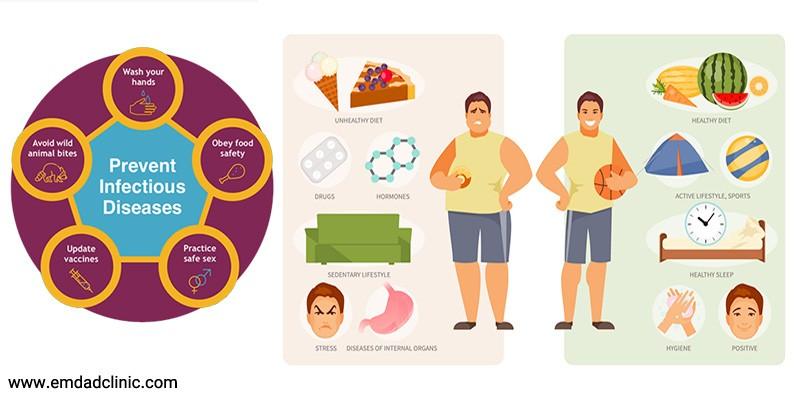 راهکارهای طلایی برای پیشگیری از بیماری های عفونی